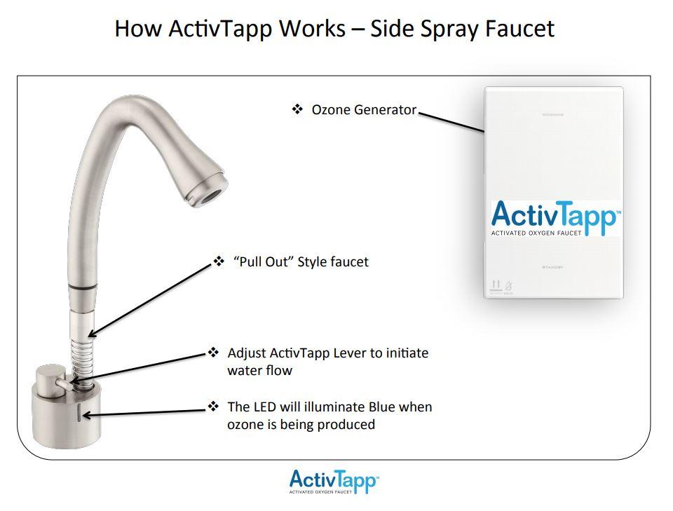 Activtapp Side Spray Faucet Pressure Techniques