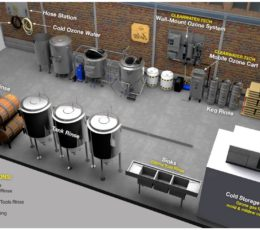 ClearWater Tech visual of ozone uses in brewery